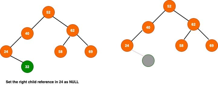 Deleting Node from Binary Search Tree