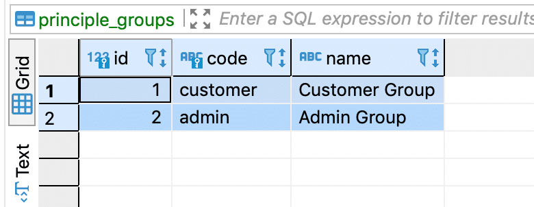 Spring Security Roles and Permissions